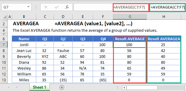 AVERAGEA Main-Function