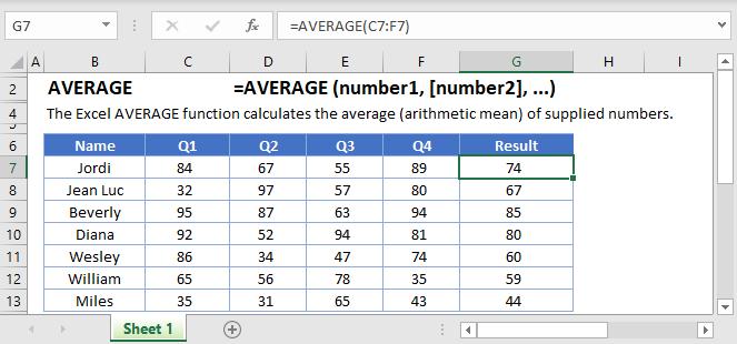Average Main Function