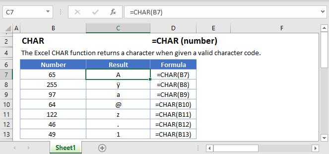 CHAR Main Function