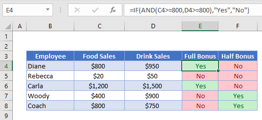 Conditional format Result