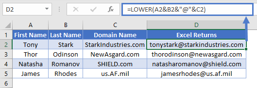 Creating email addresses