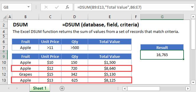 DSUM Main Function