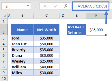 How to Use AVERAGE