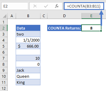 How to Use COUNTA