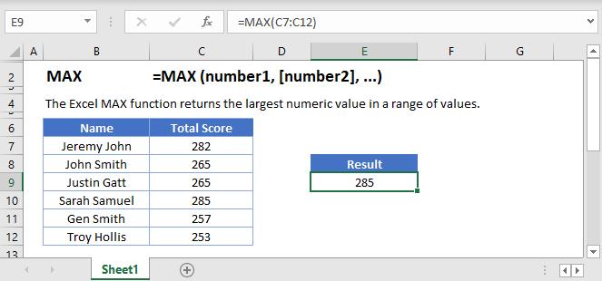 MAX Main Function