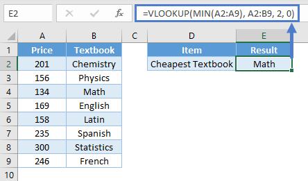 MIN-Example-04