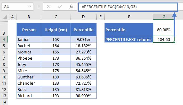 PERCENTILE.EXC percentiles
