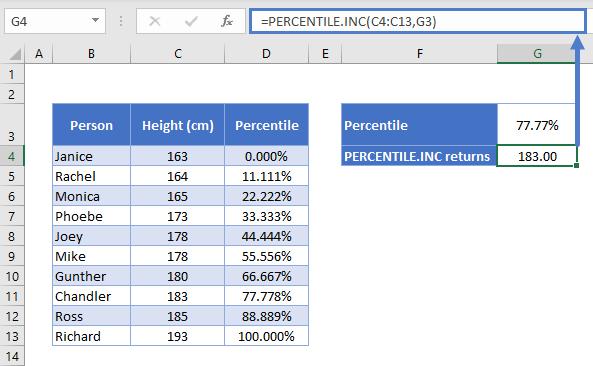 PERCENTILE.INC percentiles