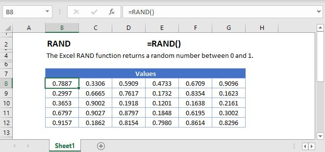 Rand Main Function