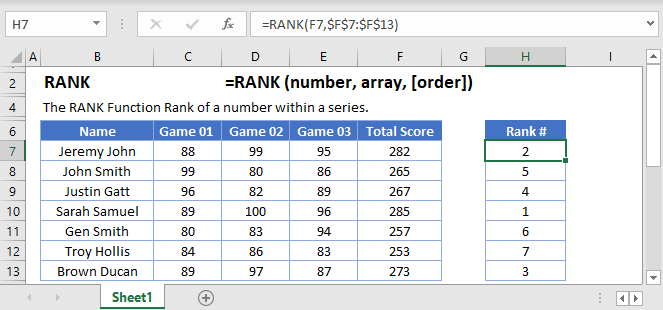 Rank Main Function