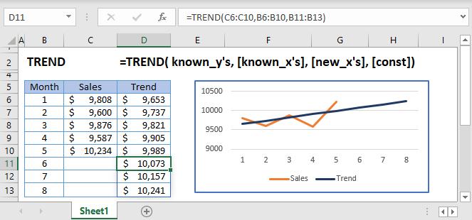 Trend Main