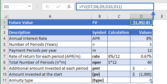 fv function example 1