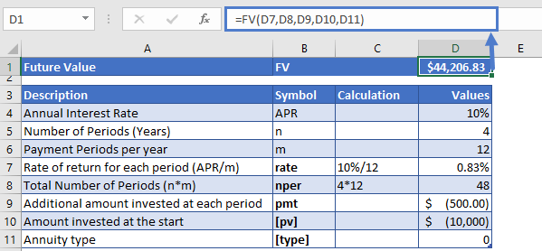 fv function example 2