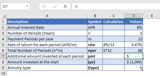 fv function example 1 data