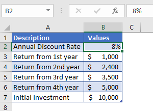npv function example 2 data