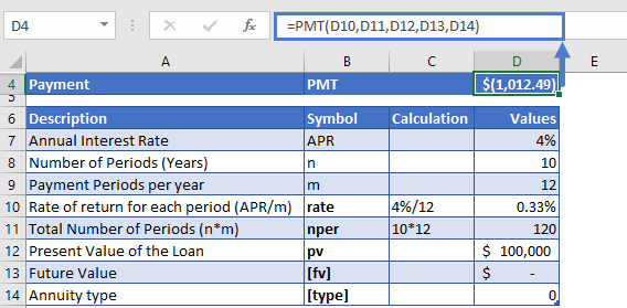 pmt function example 1