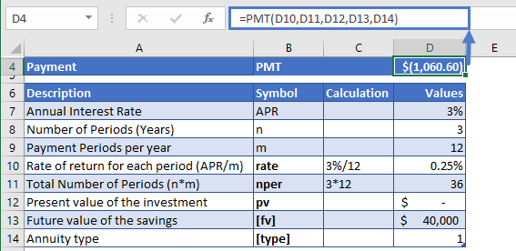 pmt function example 2