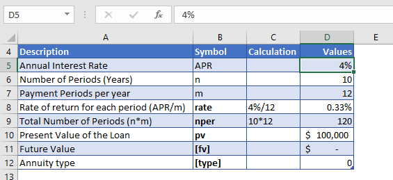 pmt function example 1 data