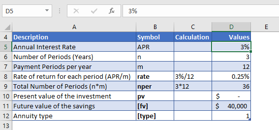 pmt function example 2 data