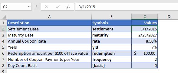 price function ex1 data