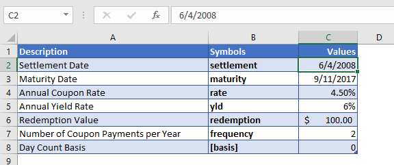 price function ex2 data
