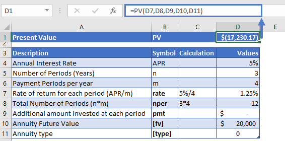 pv function example 1