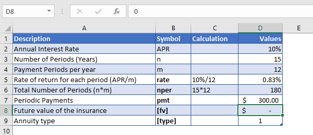 pv function example 2 data