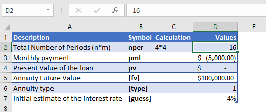 rate function example 2 data