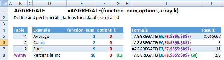 aggregate function examples