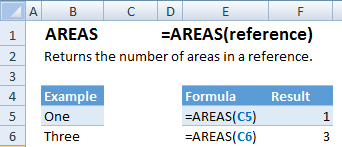 areas function examples