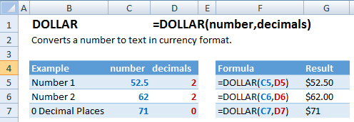 dollar function examples