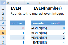 even function examples