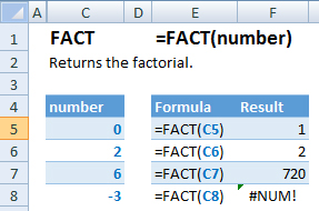 fact function examples