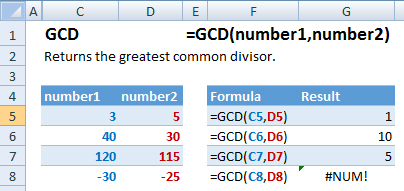 gcd function examples