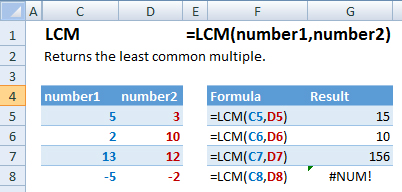 lcm function examples