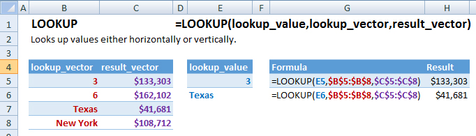 lookup function examples