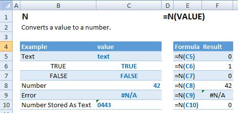 n function examples