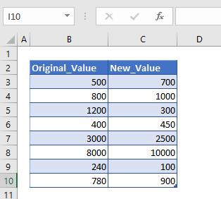 Percentage change example data