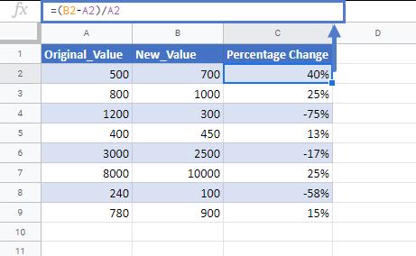 percentage change formula google sheets