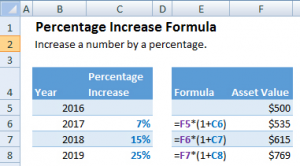 Increase a Number by a Percentage in Excel