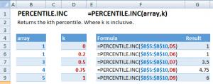 Percentile.inc Formula Excel