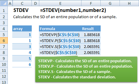 stdev function examples