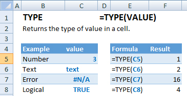 type function examples
