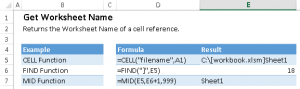Use 3 Excel Functions to get the work sheet name: CELL Function, FIND Function, MID Function.