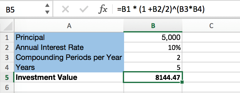 Excel Formula to Calculate Annual Compound Interest