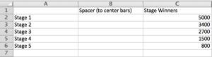 funnel - chart 1