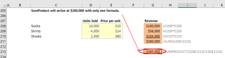 excel function sumproduct