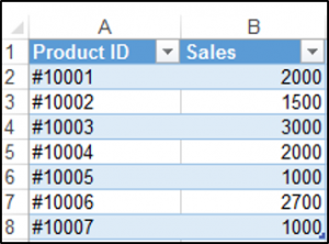 Table Created in VBA