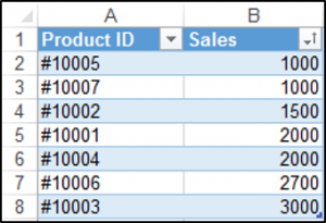 Sorting a Table Using VBA