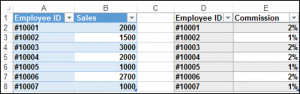Adding Banded Columns And Changing The Font of The Table  to Bold